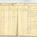 Päiväkirjan aukeama, johon on käsin kirjattu oluen valmistuksen eteneminen päivä päivältä, muun muassa olutlaatu, käytetyn maltaan määrä, humalan laatu sekä lopputuloksen alkoholipitoisuus.